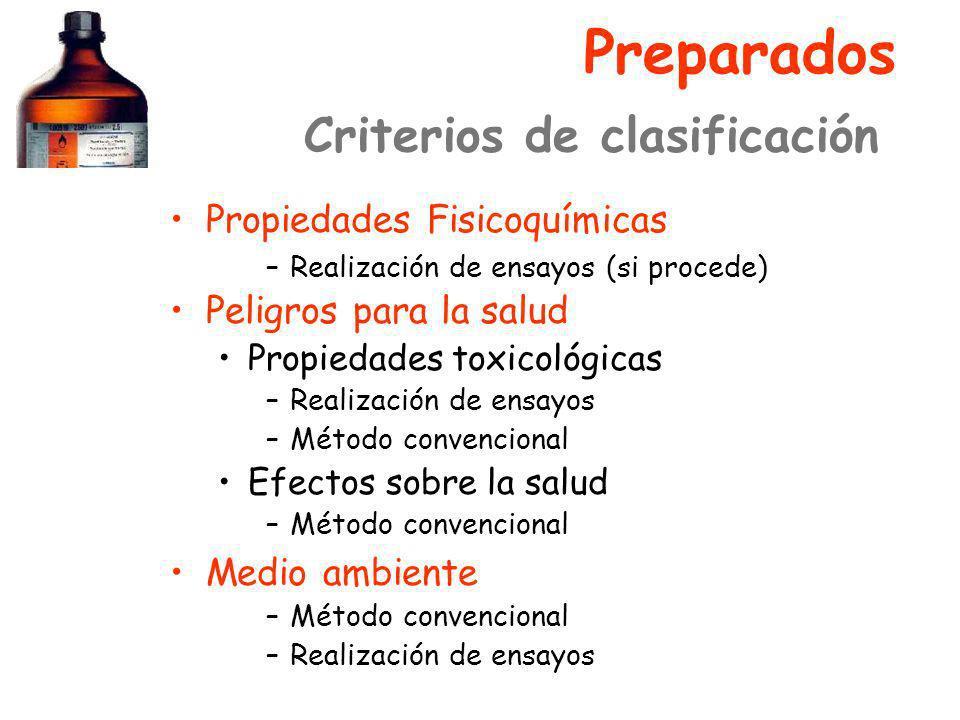 Preparados Criterios de clasificación Propiedades Fisicoquímicas