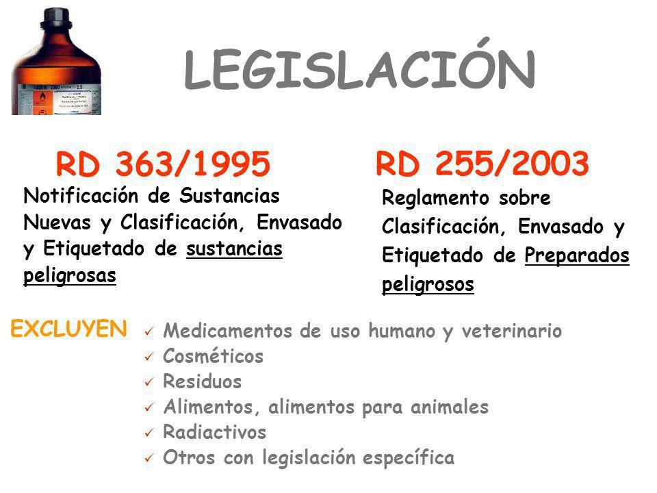 LEGISLACIÓN RD 255/2003 RD 363/1995 EXCLUYEN