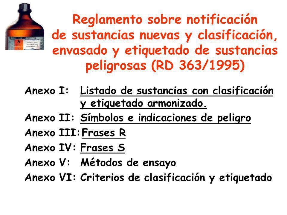 Reglamento sobre notificación de sustancias nuevas y clasificación, envasado y etiquetado de sustancias peligrosas (RD 363/1995)