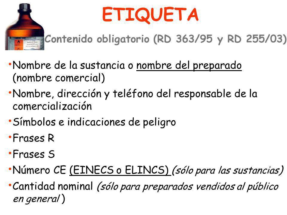 ETIQUETA Contenido obligatorio (RD 363/95 y RD 255/03)