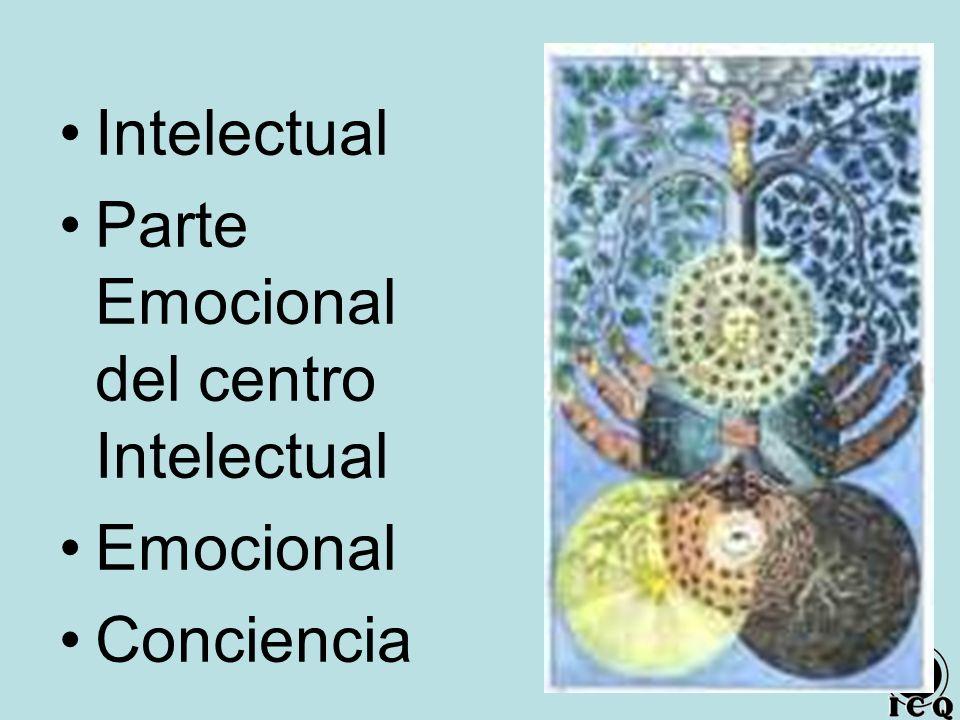 Intelectual Parte Emocional del centro Intelectual Emocional Conciencia