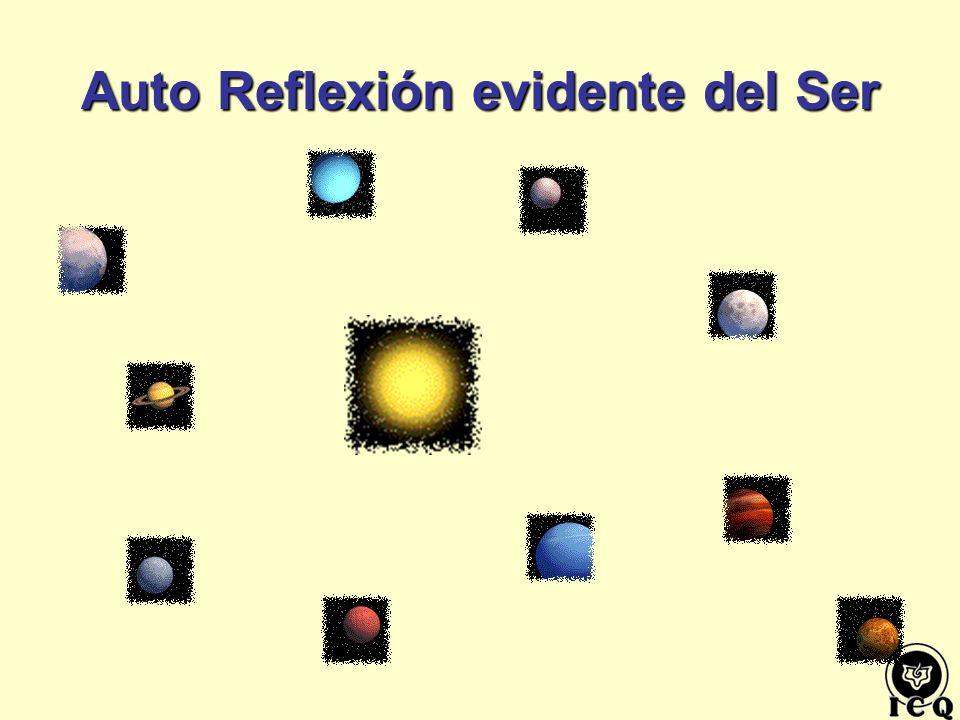 Auto Reflexión evidente del Ser