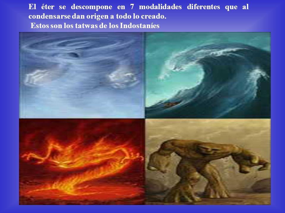 El éter se descompone en 7 modalidades diferentes que al condensarse dan origen a todo lo creado.