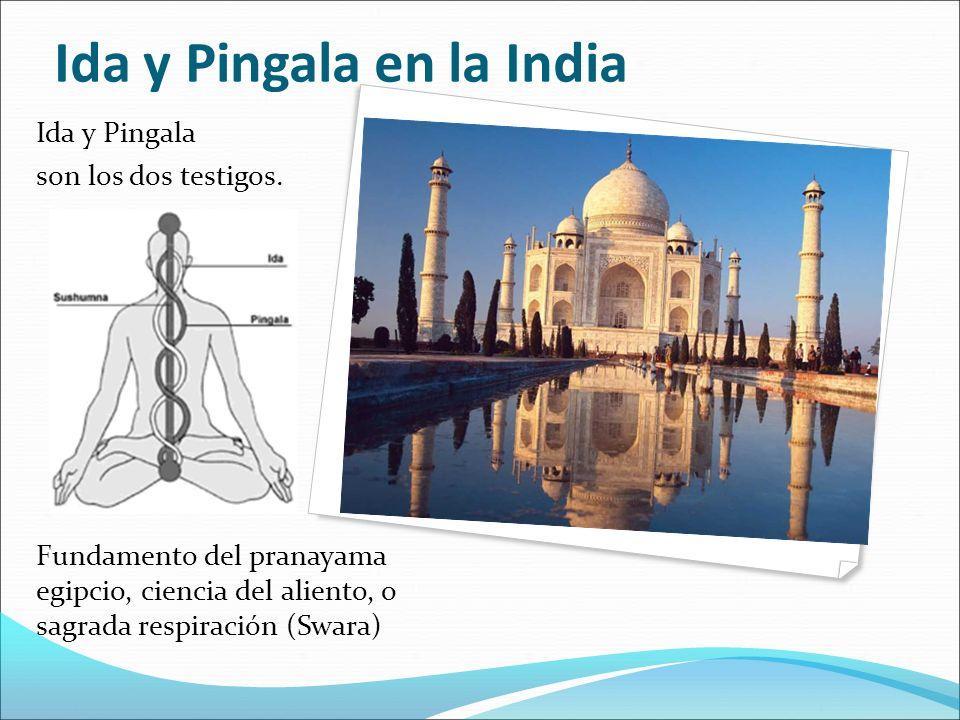 Ida y Pingala en la India