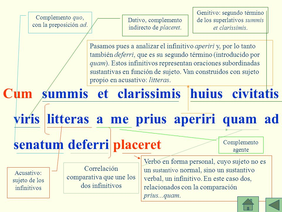 Genitivo: segundo término de los superlativos summis et clarissimis.