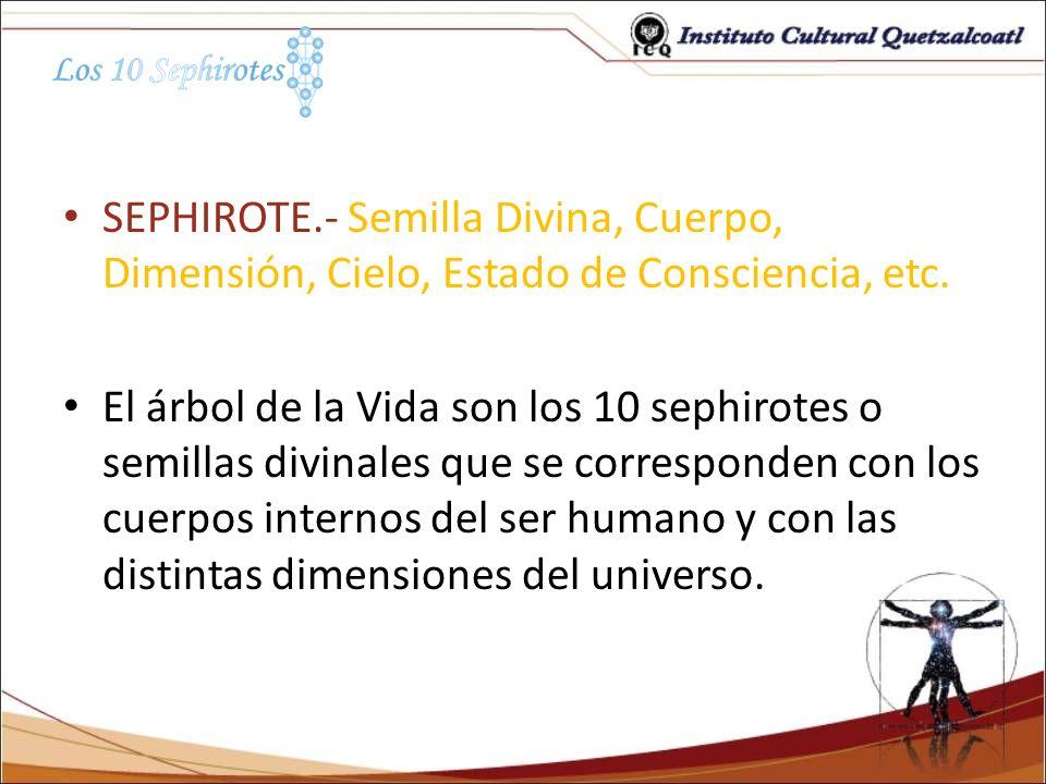 SEPHIROTE.- Semilla Divina, Cuerpo, Dimensión, Cielo, Estado de Consciencia, etc.
