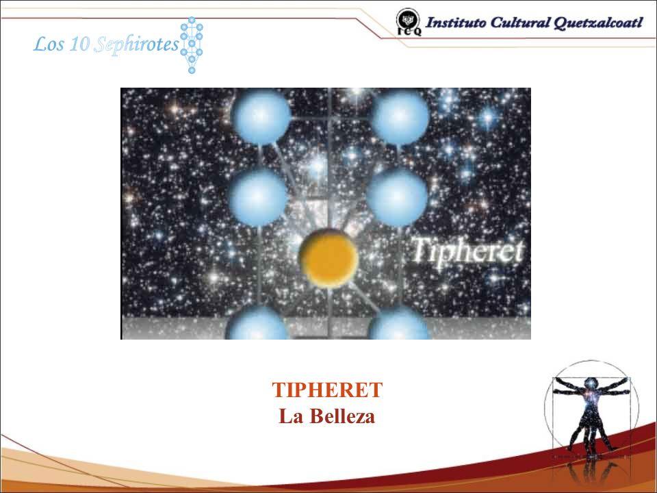 TIPHERET La Belleza
