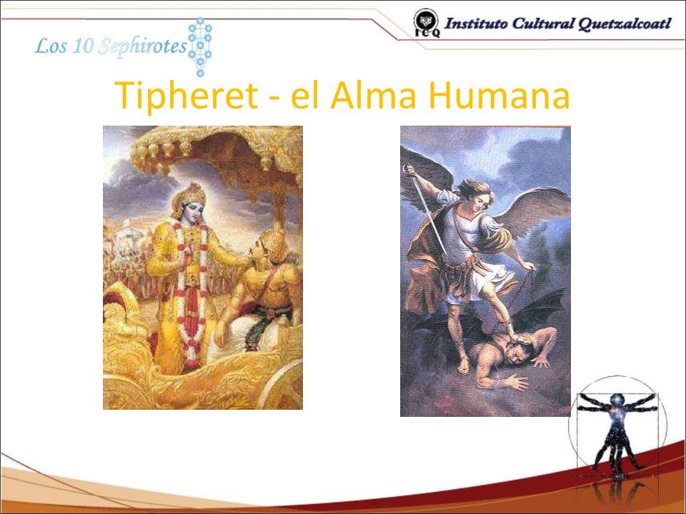 Tipheret - el Alma Humana