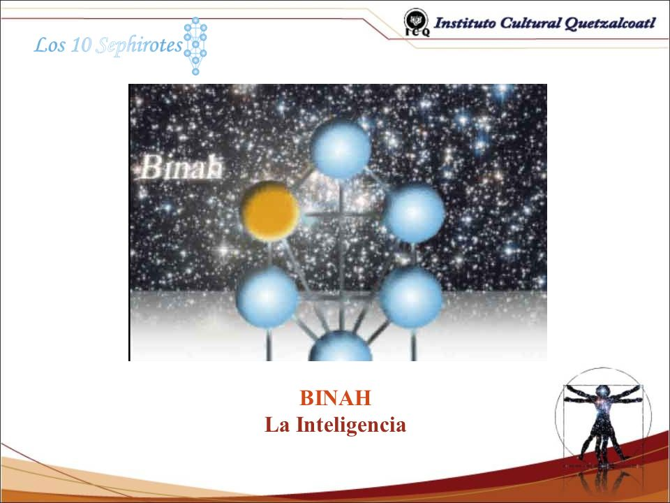 BINAH La Inteligencia