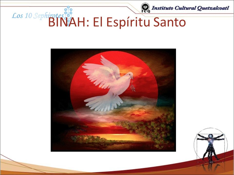 BINAH: El Espíritu Santo