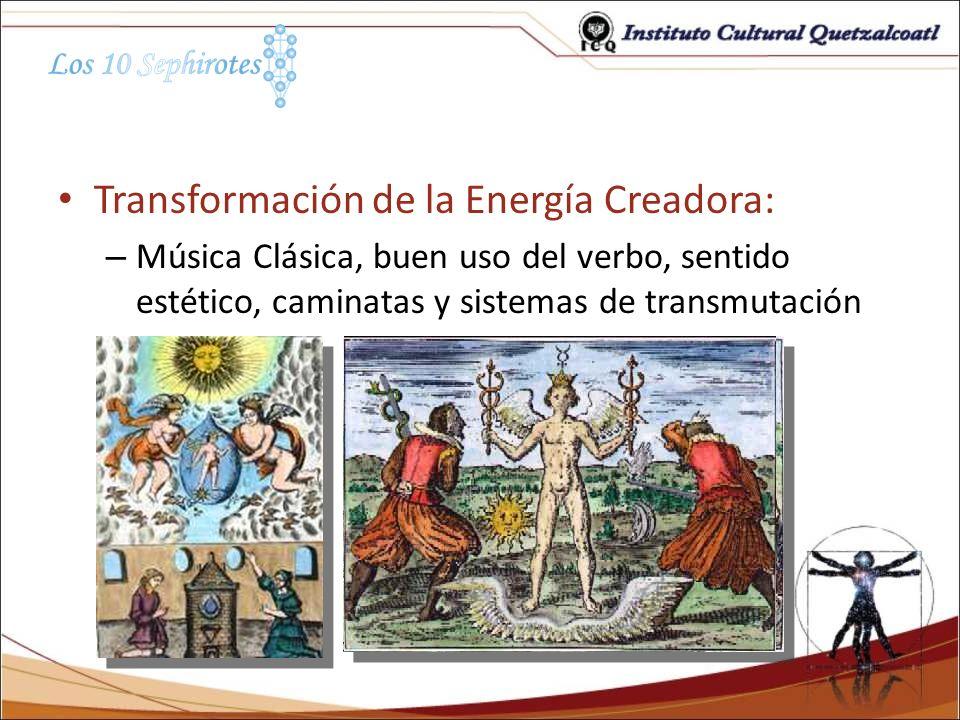 Transformación de la Energía Creadora: