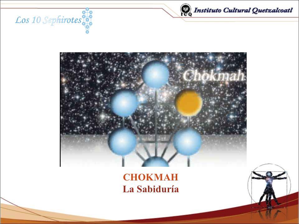 CHOKMAH La Sabiduría