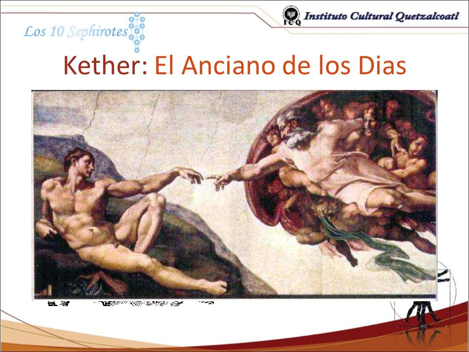 Kether: El Anciano de los Dias