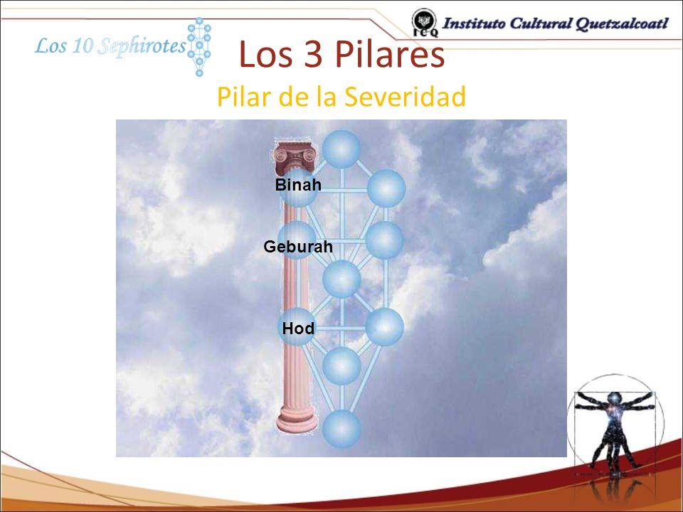 Los 3 Pilares Pilar de la Severidad