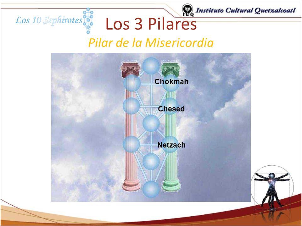 Los 3 Pilares Pilar de la Misericordia