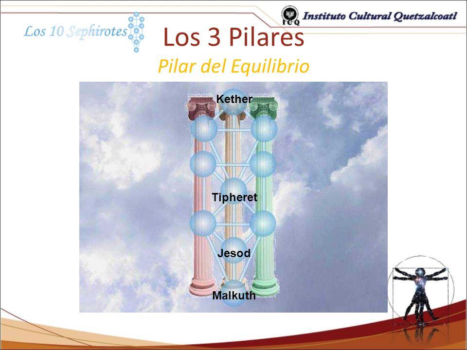 Los 3 Pilares Pilar del Equilibrio