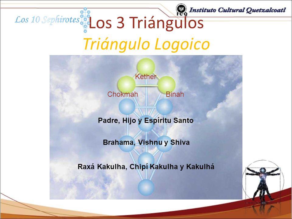 Los 3 Triángulos Triángulo Logoico