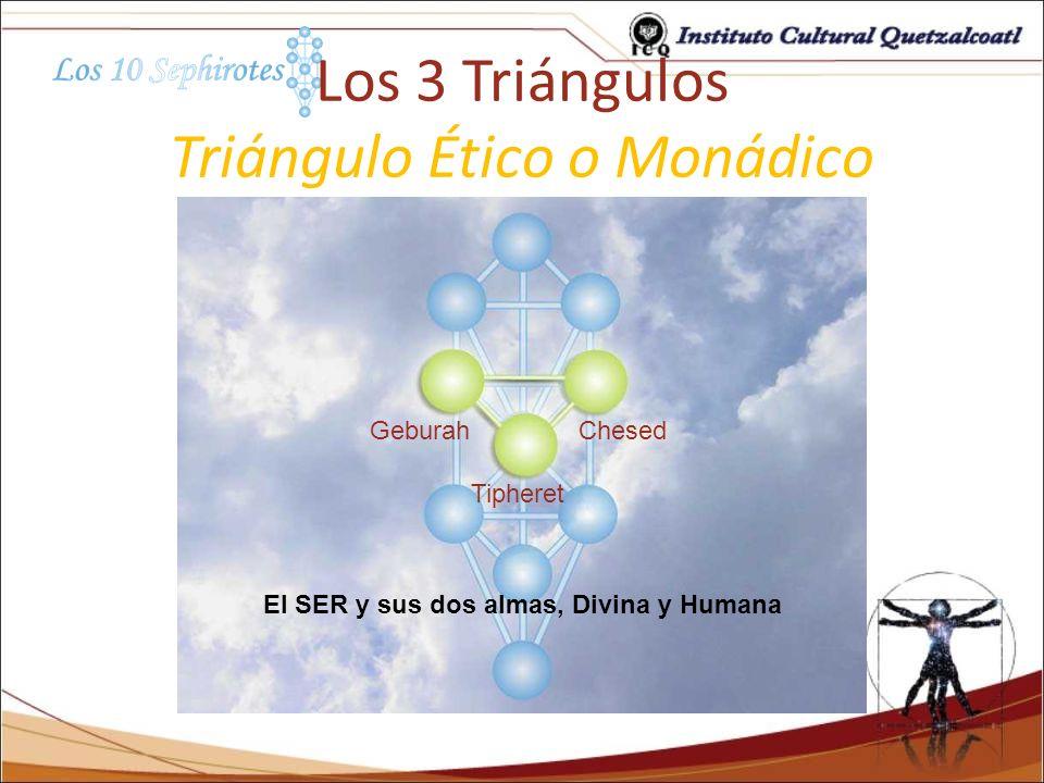 Los 3 Triángulos Triángulo Ético o Monádico