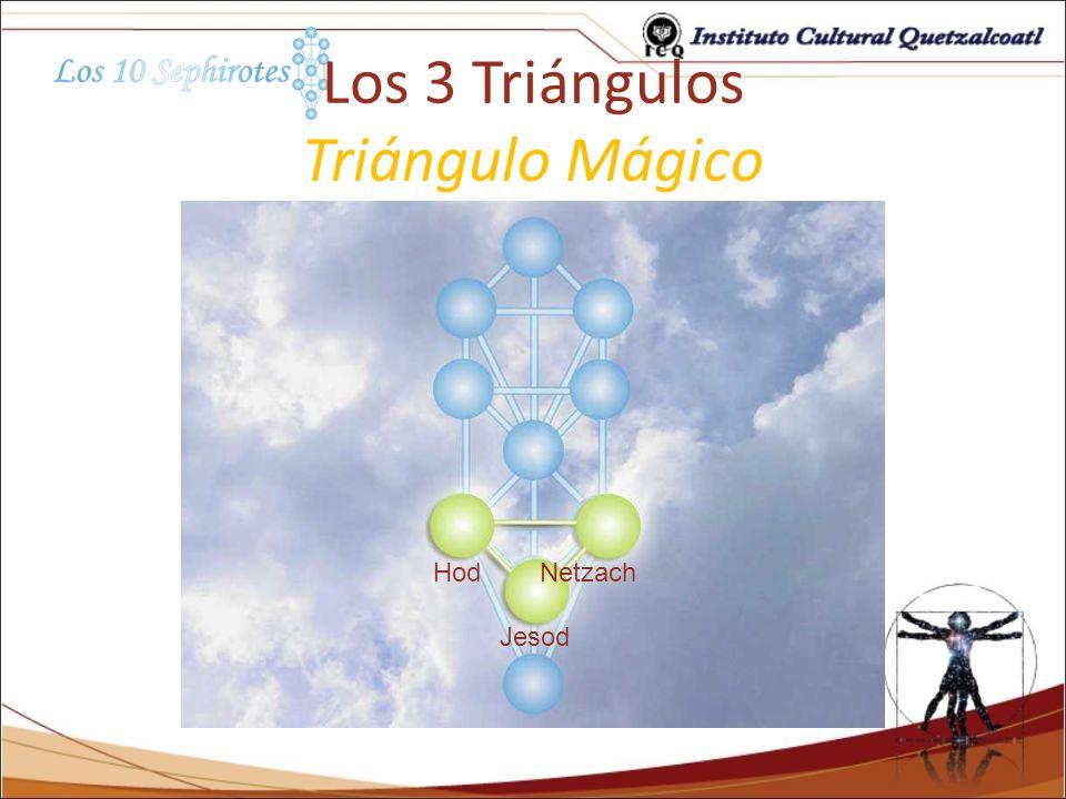 Los 3 Triángulos Triángulo Mágico
