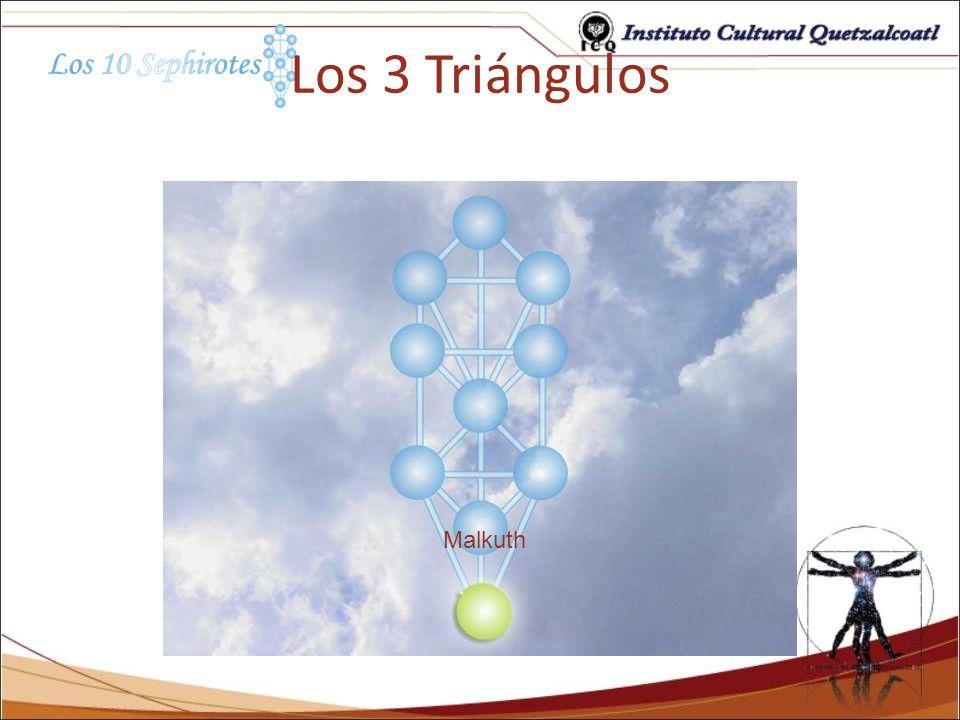 Los 3 Triángulos Malkuth