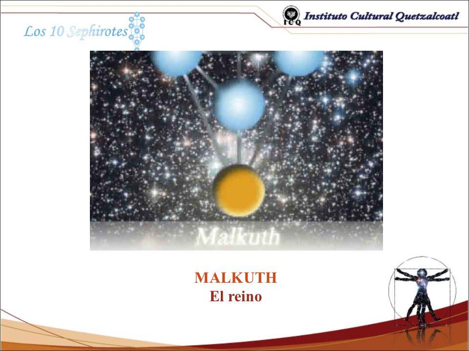 MALKUTH El reino