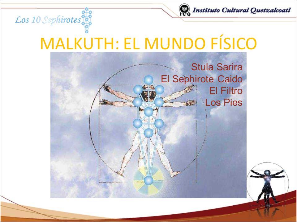MALKUTH: EL MUNDO FÍSICO