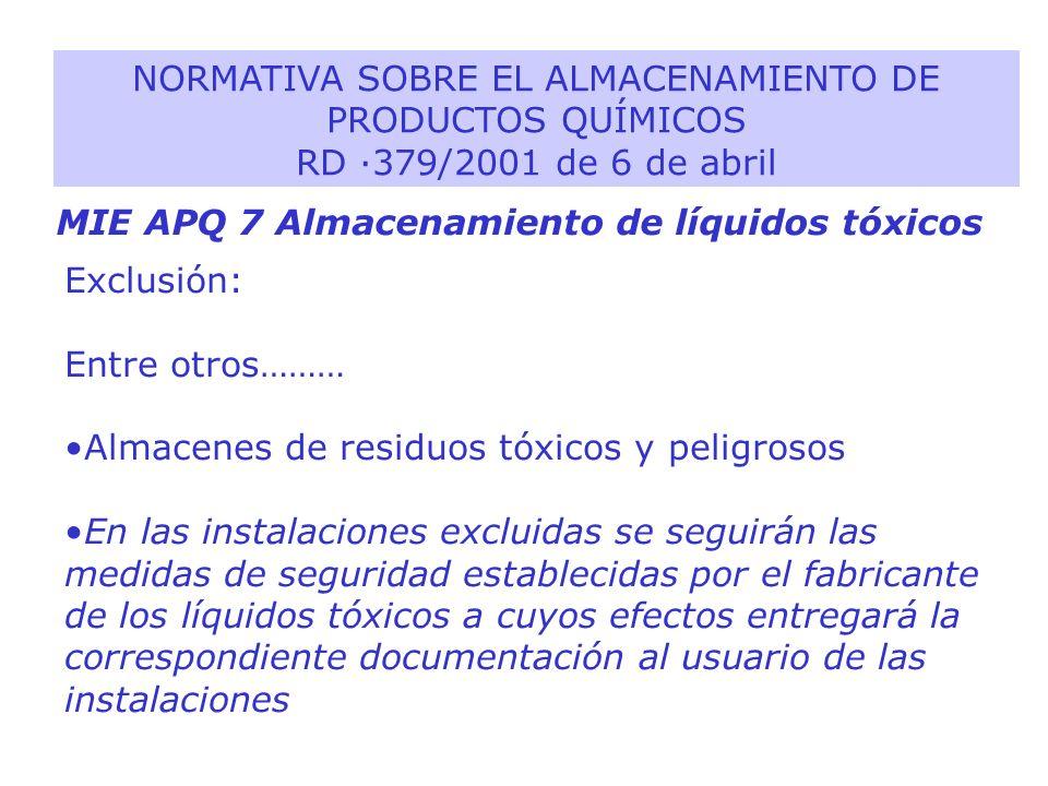 NORMATIVA SOBRE EL ALMACENAMIENTO DE PRODUCTOS QUÍMICOS RD ·379/2001 de 6 de abril