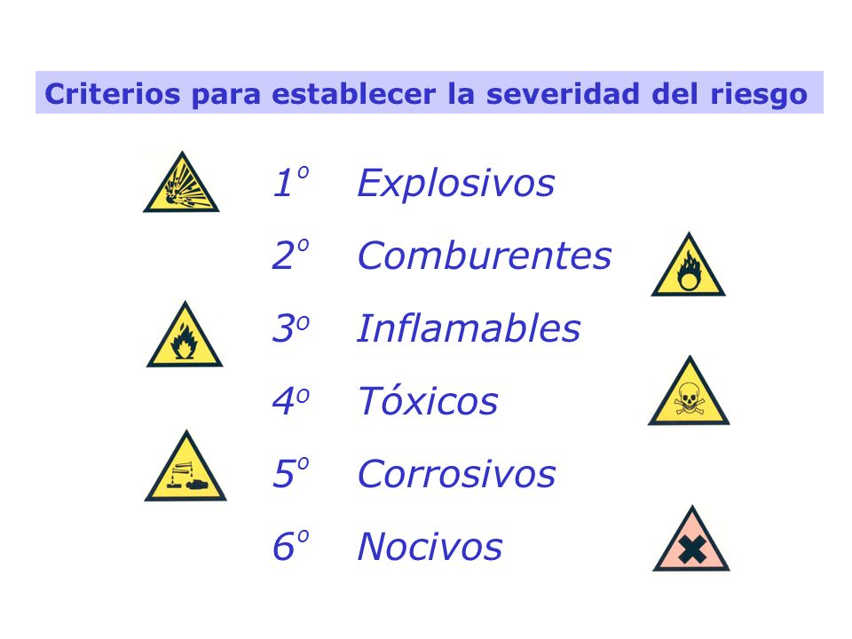 1º Explosivos 2º Comburentes 3o Inflamables 4o Tóxicos 5º Corrosivos
