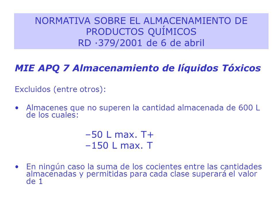 MIE APQ 7 Almacenamiento de líquidos Tóxicos