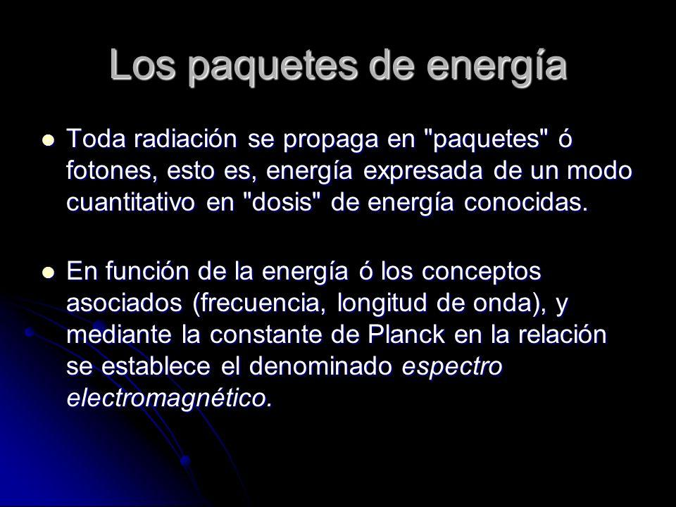 Los paquetes de energía