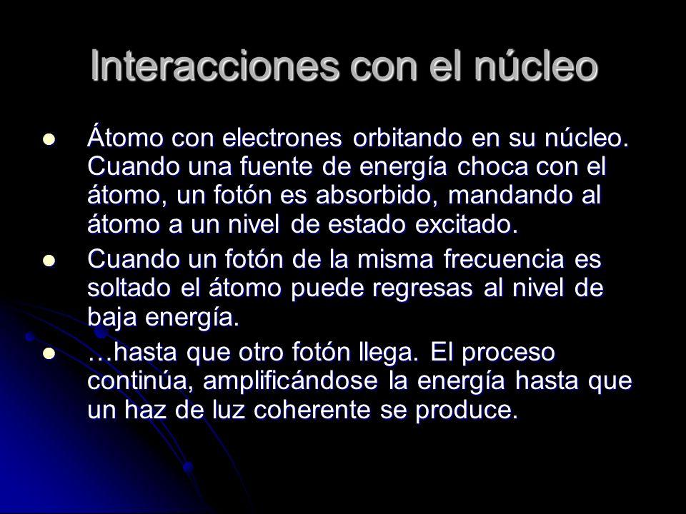 Interacciones con el núcleo