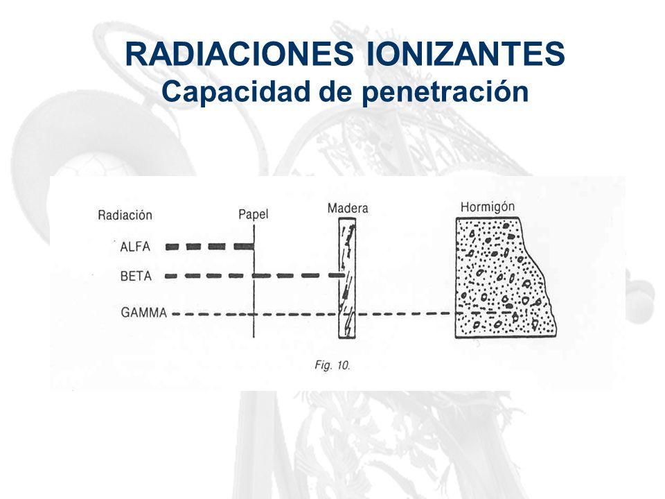 RADIACIONES IONIZANTES Capacidad de penetración