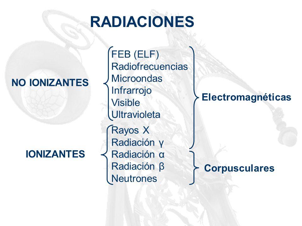 RADIACIONES FEB (ELF) Radiofrecuencias Microondas Infrarrojo Visible