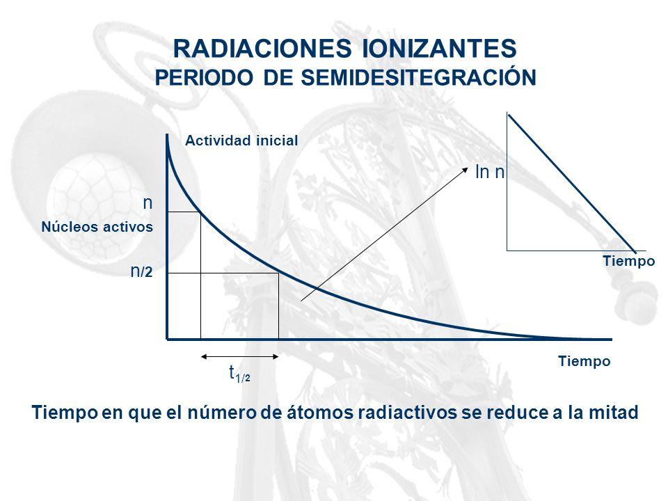 RADIACIONES IONIZANTES PERIODO DE SEMIDESITEGRACIÓN