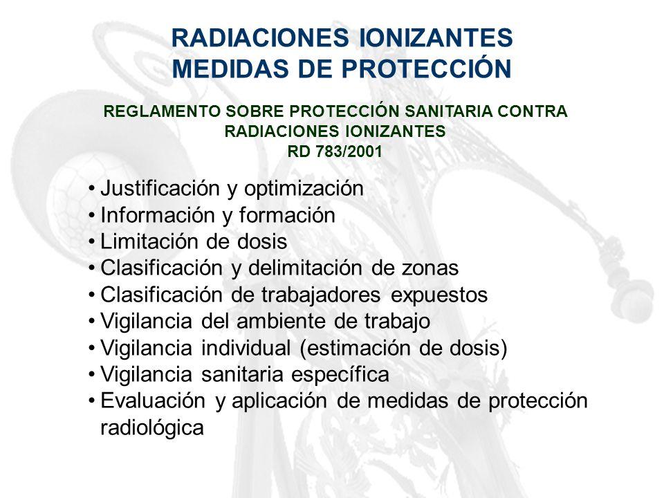 RADIACIONES IONIZANTES MEDIDAS DE PROTECCIÓN
