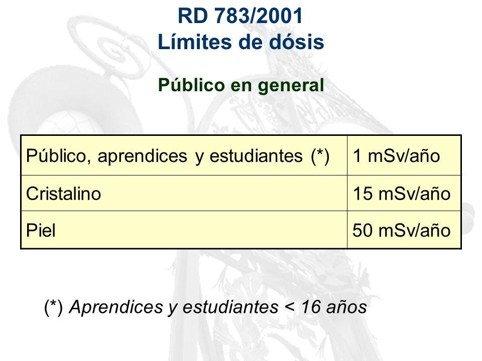 RD 783/2001 Límites de dósis Público en general