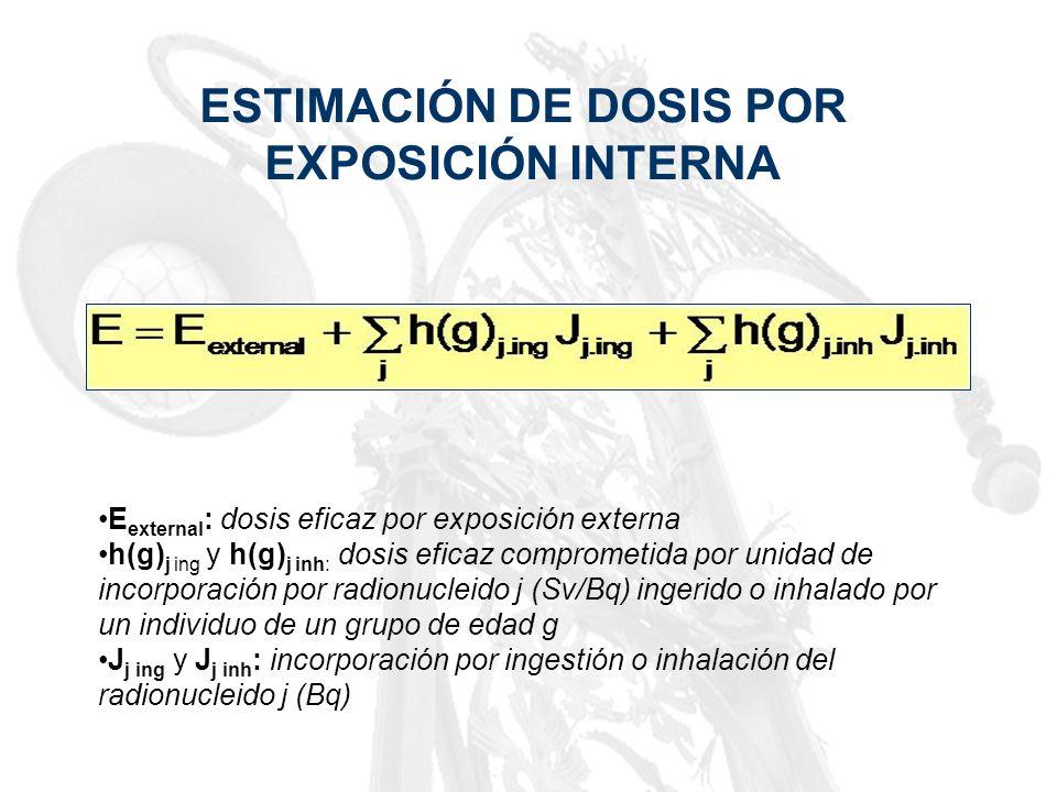 ESTIMACIÓN DE DOSIS POR EXPOSICIÓN INTERNA