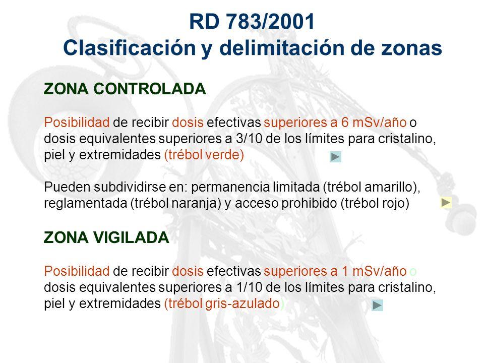 Clasificación y delimitación de zonas