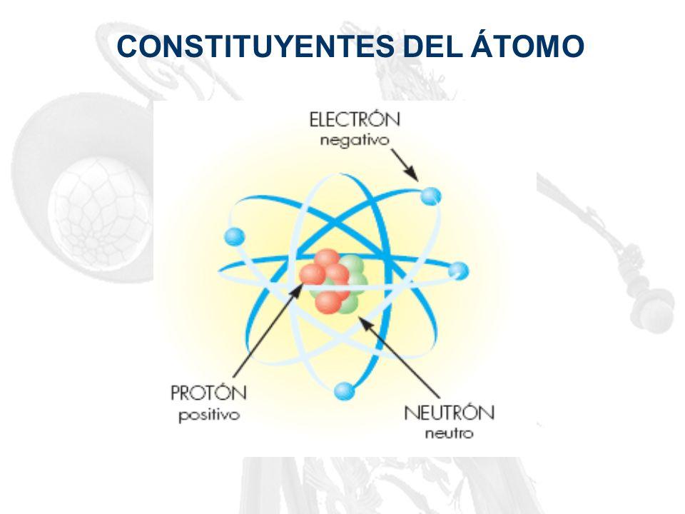 CONSTITUYENTES DEL ÁTOMO