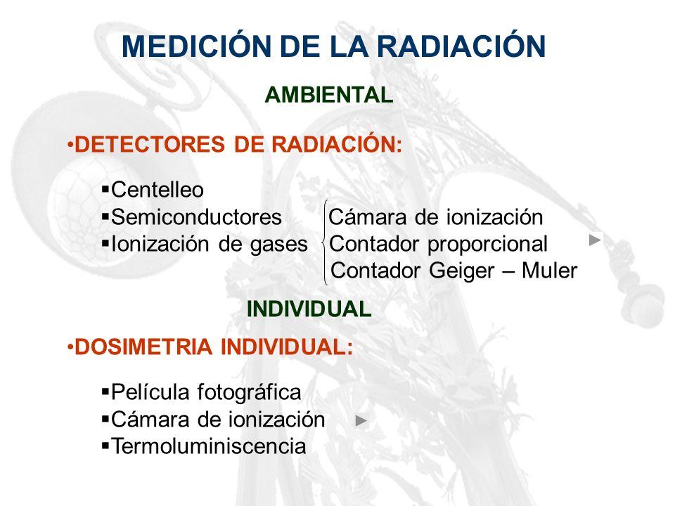 MEDICIÓN DE LA RADIACIÓN