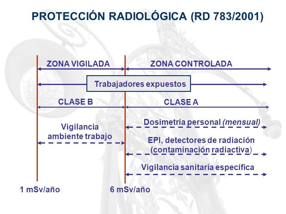 Vigilancia ambiente trabajo EPI, detectores de radiación