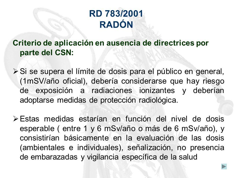 RD 783/2001 RADÓN. Criterio de aplicación en ausencia de directrices por parte del CSN: