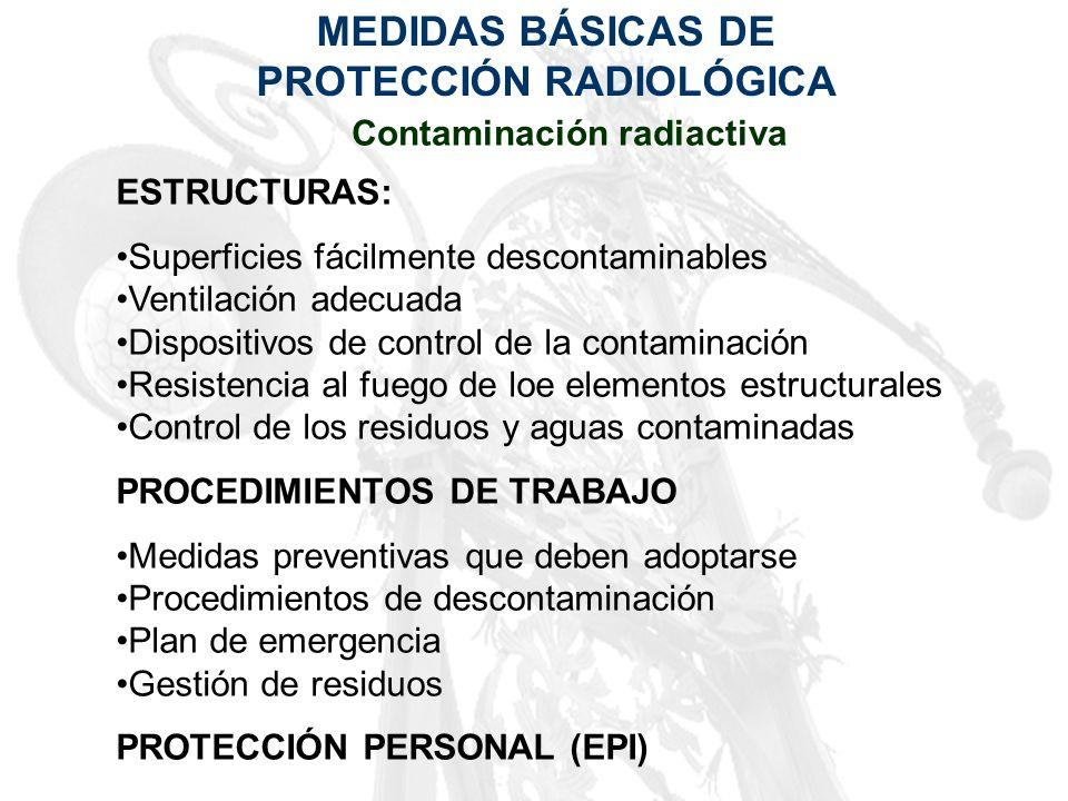 MEDIDAS BÁSICAS DE PROTECCIÓN RADIOLÓGICA