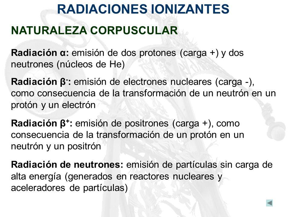 RADIACIONES IONIZANTES