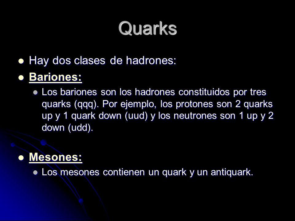 Quarks Hay dos clases de hadrones: Bariones: Mesones: