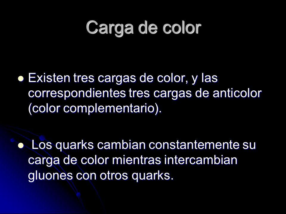 Carga de color Existen tres cargas de color, y las correspondientes tres cargas de anticolor (color complementario).