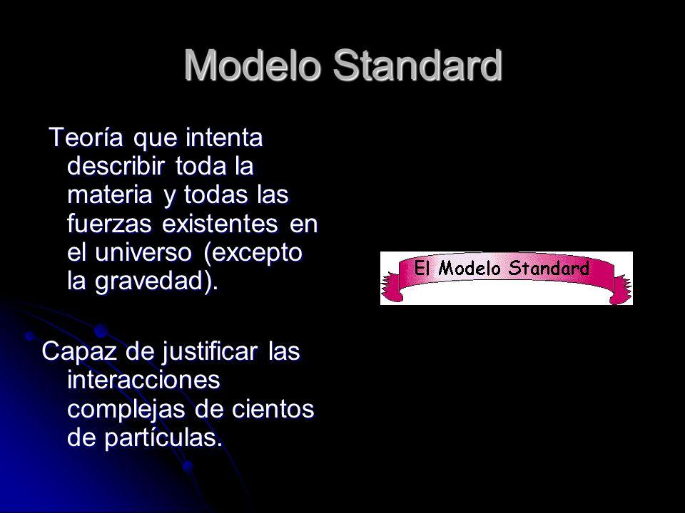 Modelo Standard Teoría que intenta describir toda la materia y todas las fuerzas existentes en el universo (excepto la gravedad).