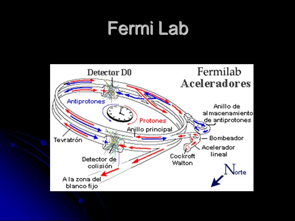 Fermi Lab