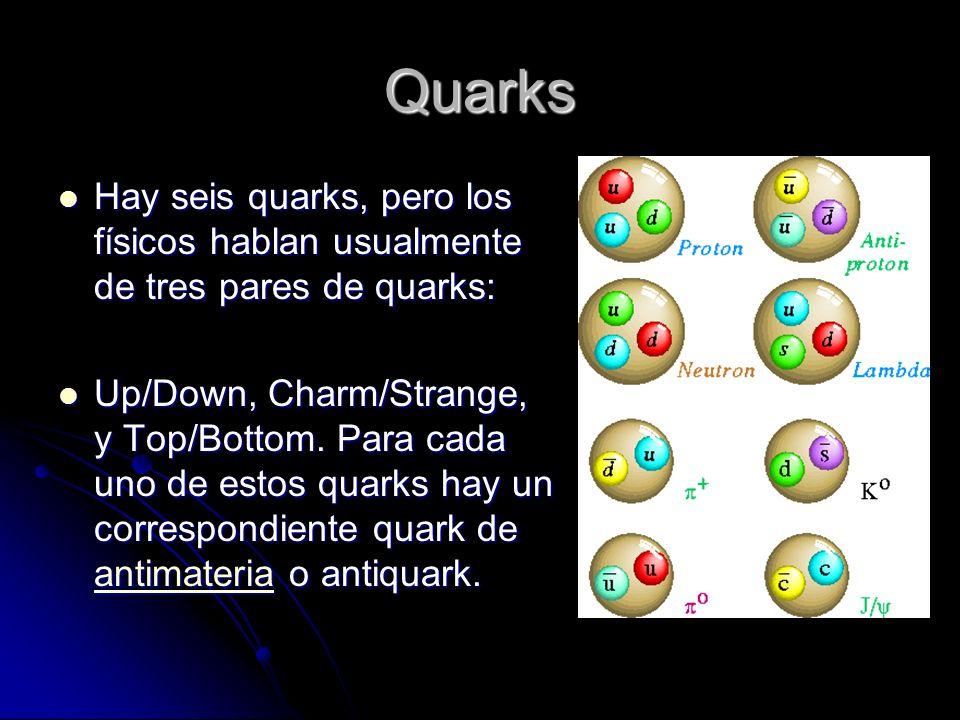 QuarksHay seis quarks, pero los físicos hablan usualmente de tres pares de quarks:
