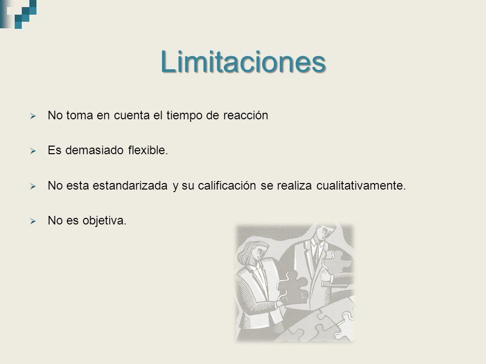 Limitaciones No toma en cuenta el tiempo de reacción